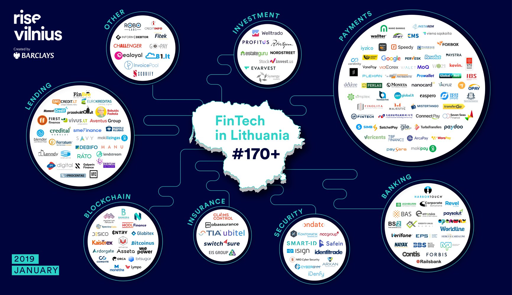 Joining the fastest growing hotspot for FinTech innovation in Europe
